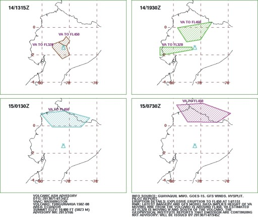 TURUNGARA ECUADOR 0713