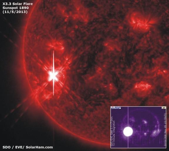 Llamarada solar Clase X3.3 05nov2013 Ind wp